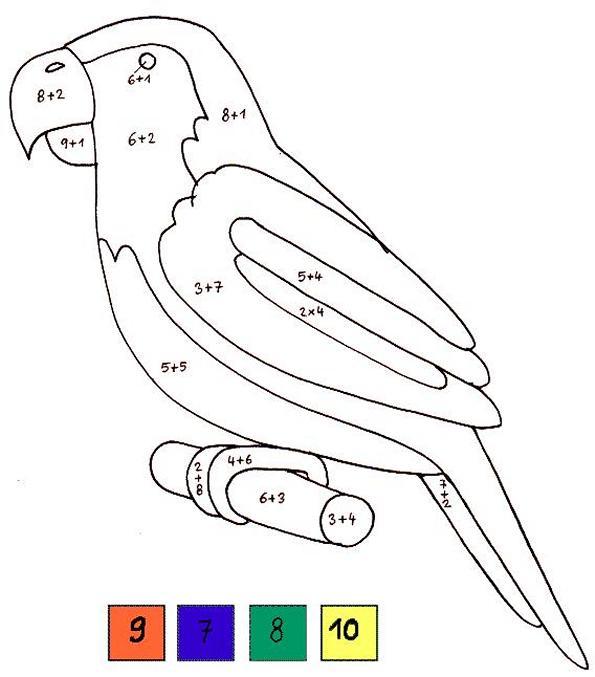 coloriage à dessiner perroquet à imprimer