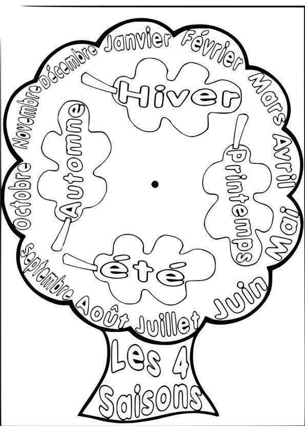 Coloriage arbre saisons - Coloriage saisons a imprimer ...