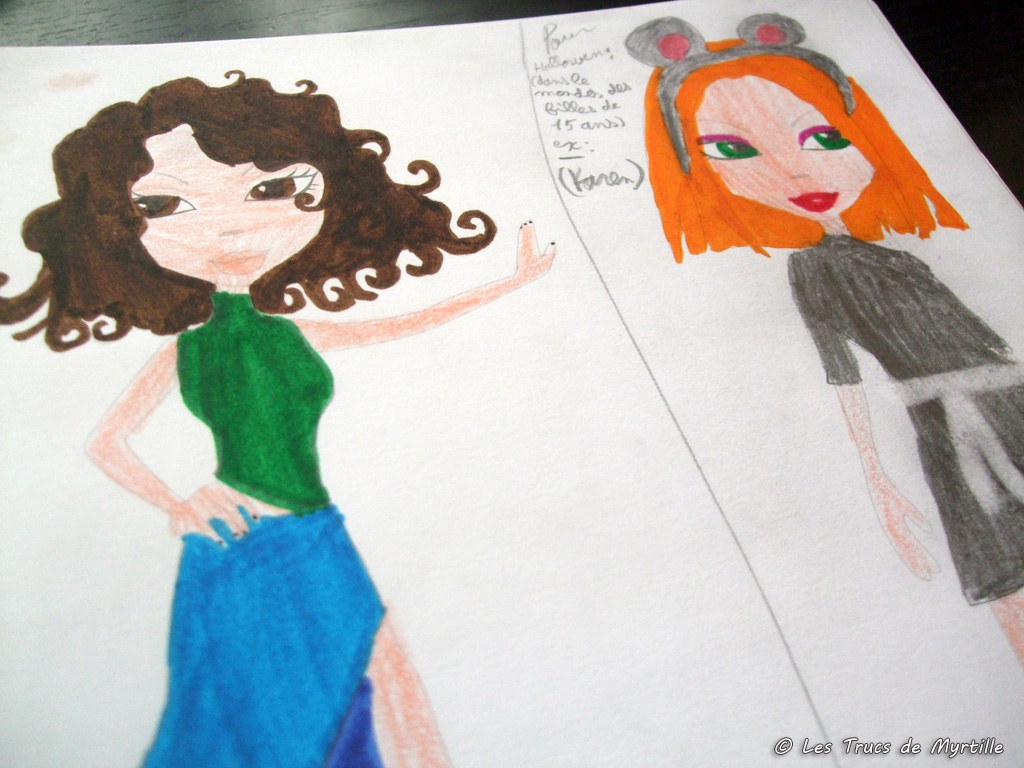 dessin à colorier de top model .com